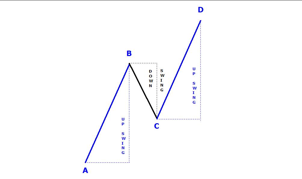 c15e8aa792607b E' importante definirli in modo corretto al fine di conoscerne le  caratteristiche ...