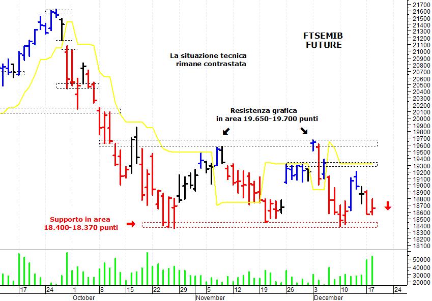 c4eec252c6 E' stata una giornata nervosa sul mercato azionario italiano che, dopo la  brusca flessione di lunedì, non è riuscito a rimbalzare con decisione e  consolida ...