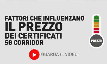 negozi popolari moda di vendita caldo nuovo arriva Borsa italiana In tempo reale - quotazioni e analisi su ...